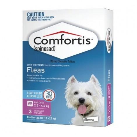 Comfortis Pink