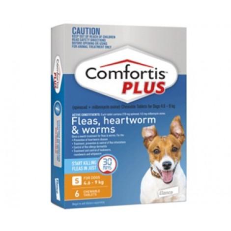 Comfortis Plus Orange Small Dog