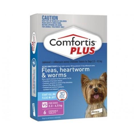**Comfortis Plus Pink Extra Small Dog - Short Expiry
